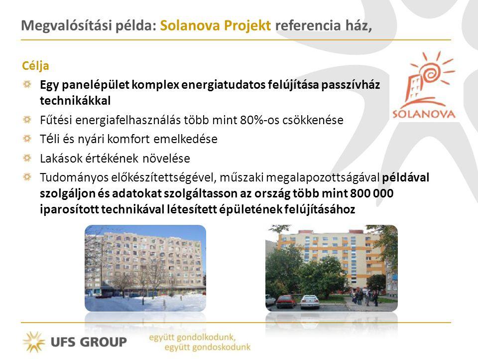 Megvalósítási példa: Solanova Projekt referencia ház,