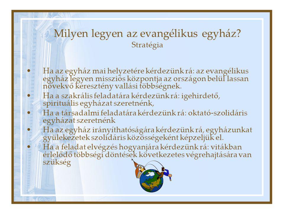 Milyen legyen az evangélikus egyház Stratégia