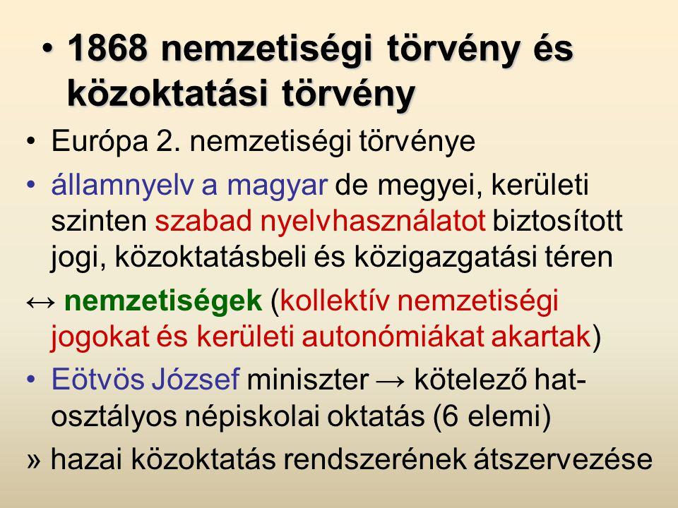 1868 nemzetiségi törvény és közoktatási törvény