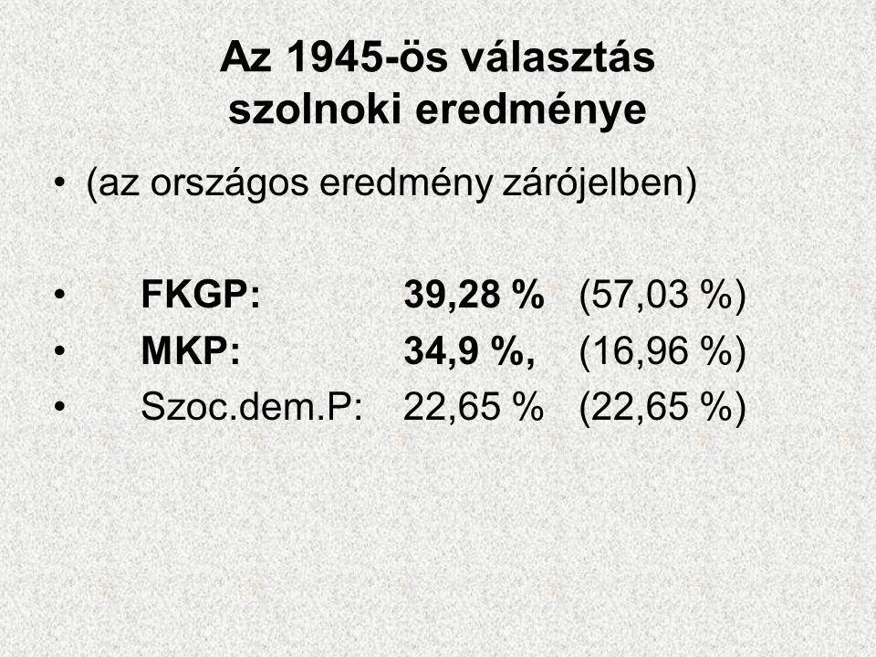 Az 1945-ös választás szolnoki eredménye