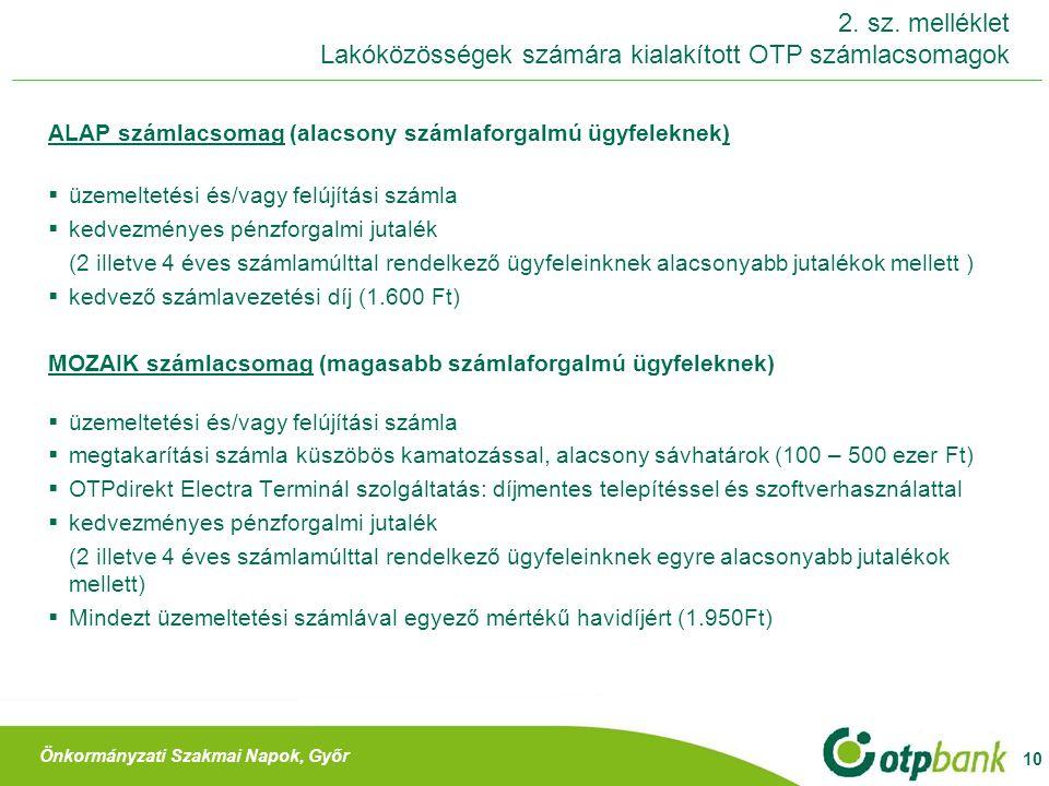 2. sz. melléklet Lakóközösségek számára kialakított OTP számlacsomagok
