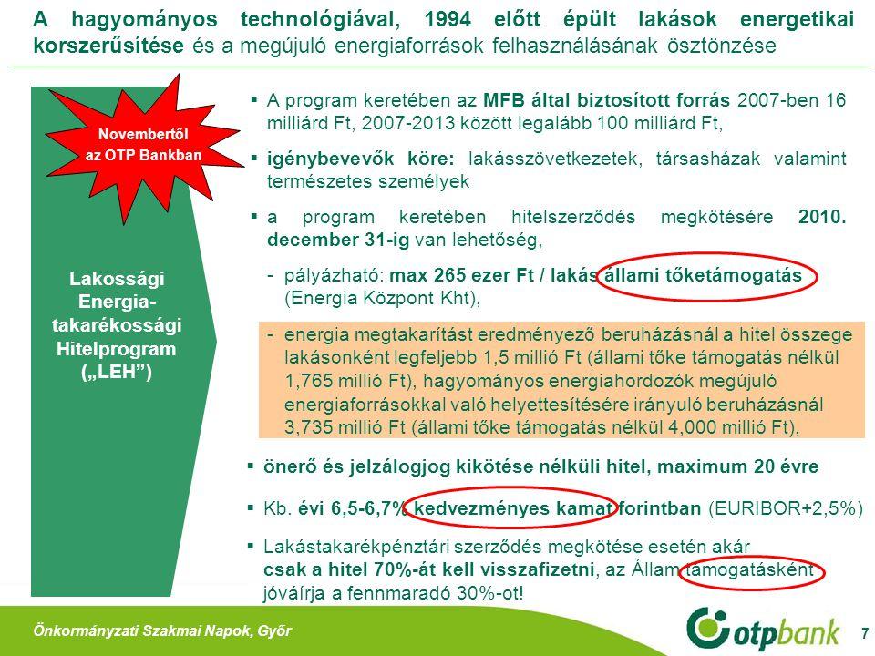 Lakossági Energia-takarékossági Hitelprogram