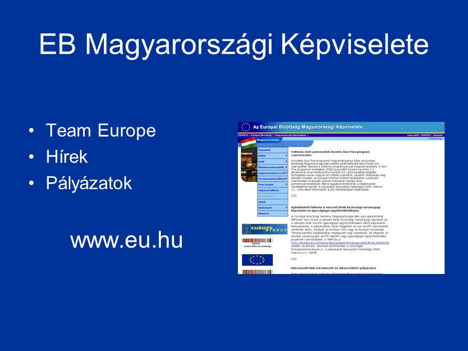 EB Magyarországi Képviselete