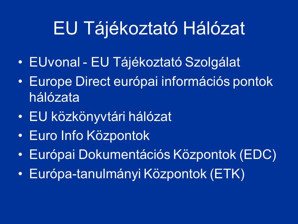 EU Tájékoztató Hálózat