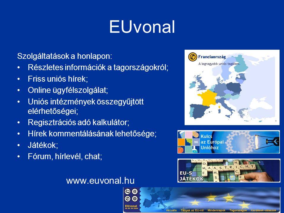 EUvonal www.euvonal.hu Szolgáltatások a honlapon: