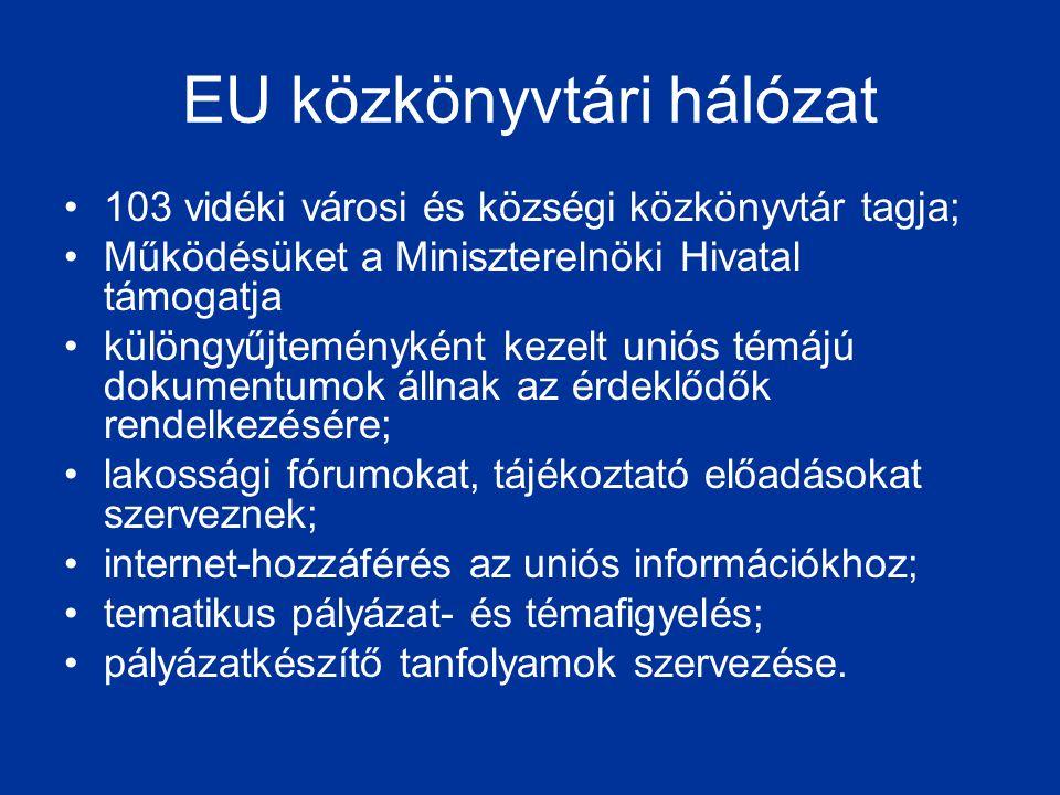 EU közkönyvtári hálózat