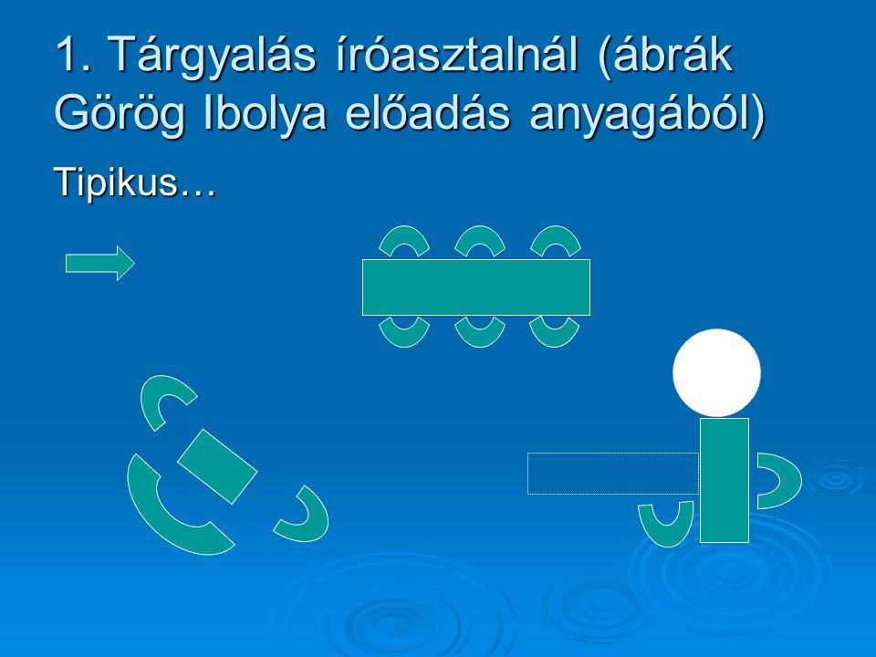 1. Tárgyalás íróasztalnál (ábrák Görög Ibolya előadás anyagából)
