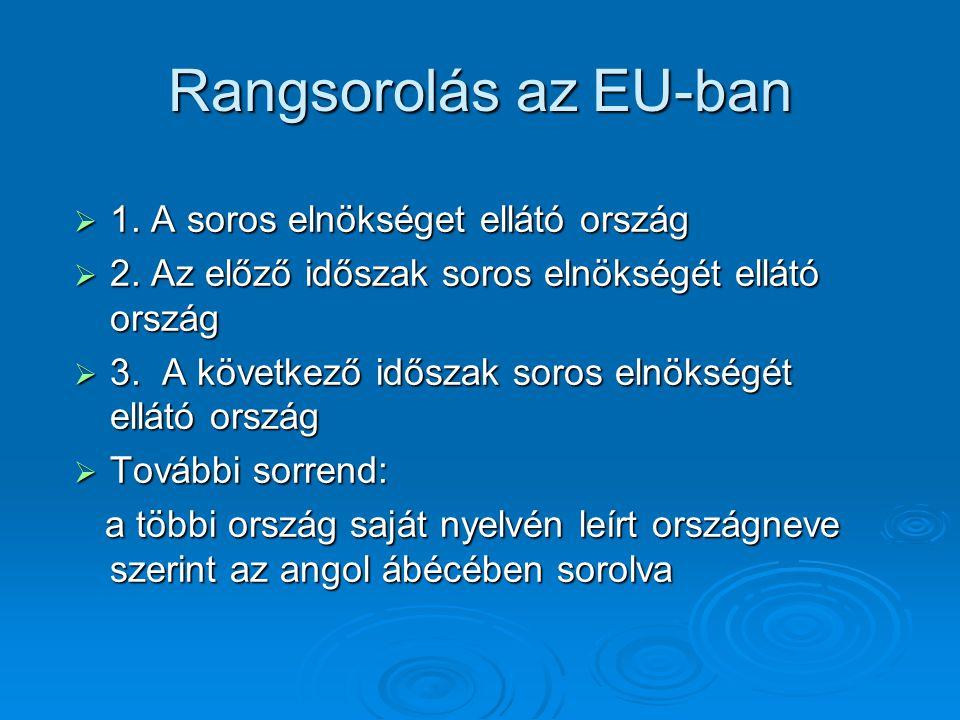 Rangsorolás az EU-ban 1. A soros elnökséget ellátó ország