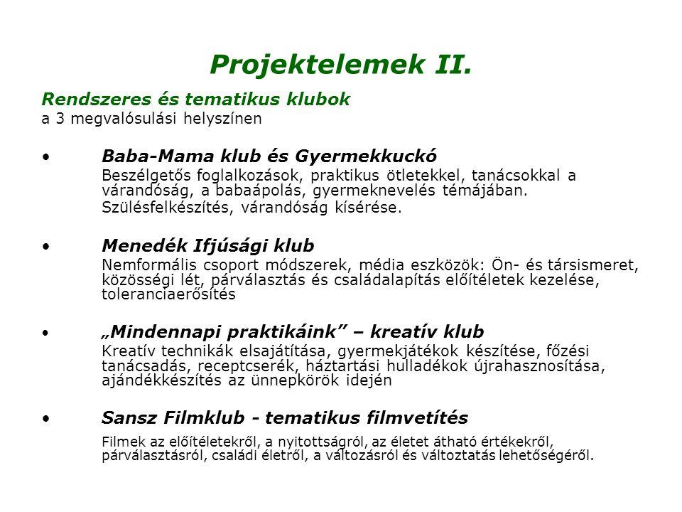 Projektelemek II. Rendszeres és tematikus klubok. a 3 megvalósulási helyszínen. Baba-Mama klub és Gyermekkuckó.