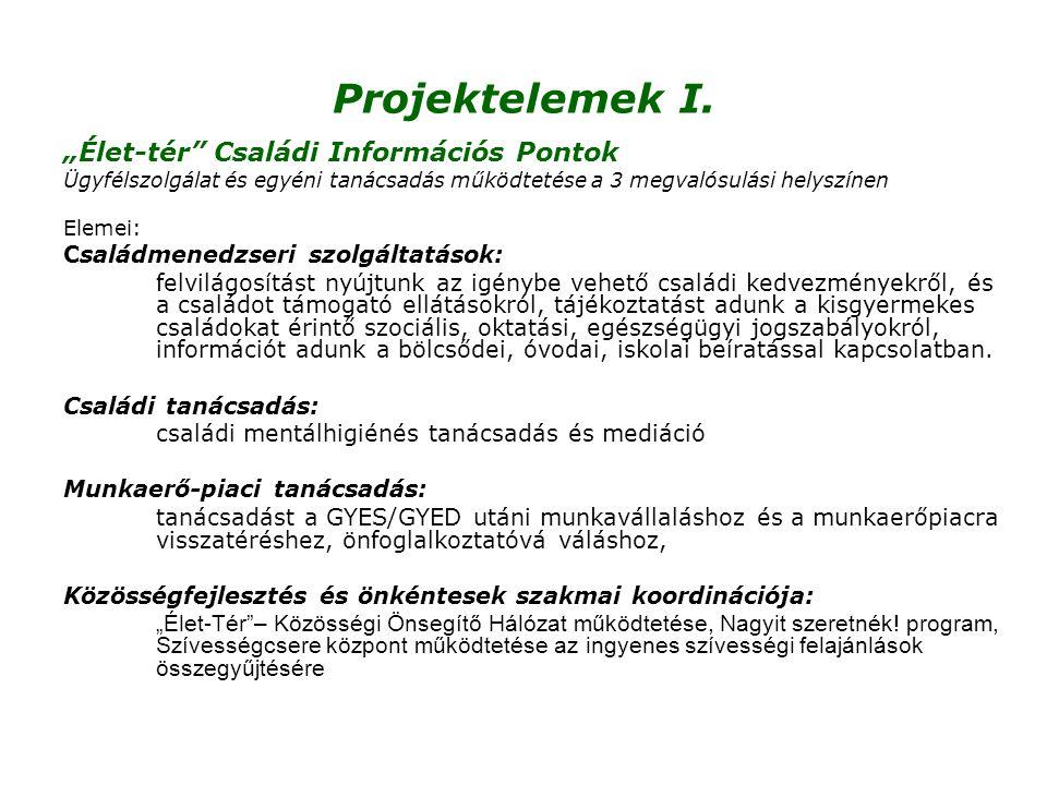 """Projektelemek I. """"Élet-tér Családi Információs Pontok"""