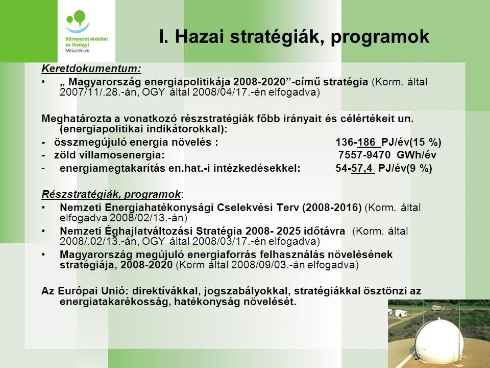 I. Hazai stratégiák, programok