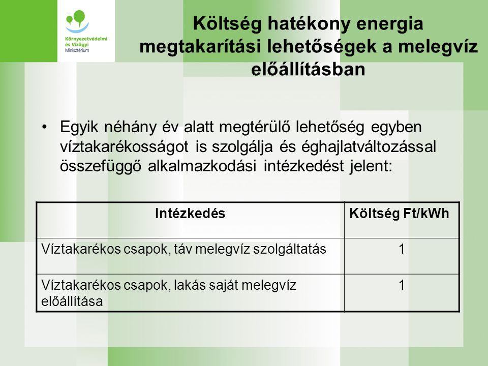 Költség hatékony energia megtakarítási lehetőségek a melegvíz előállításban