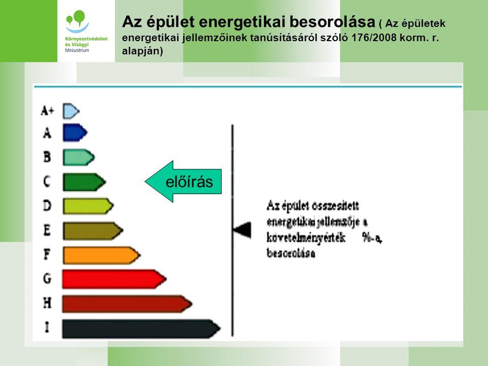 Az épület energetikai besorolása ( Az épületek energetikai jellemzőinek tanúsításáról szóló 176/2008 korm. r. alapján)