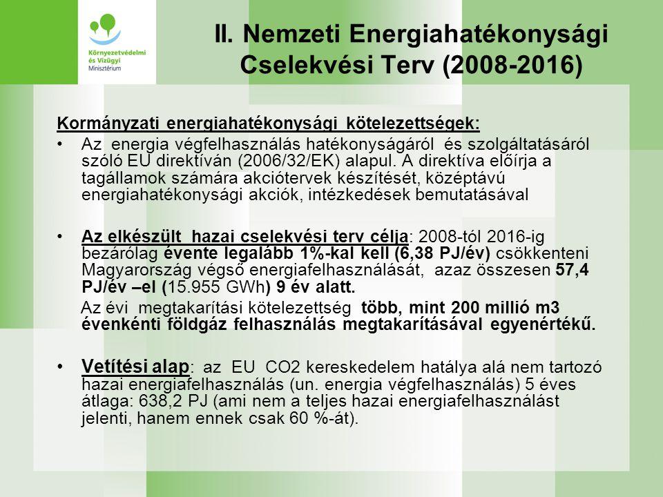 II. Nemzeti Energiahatékonysági Cselekvési Terv (2008-2016)