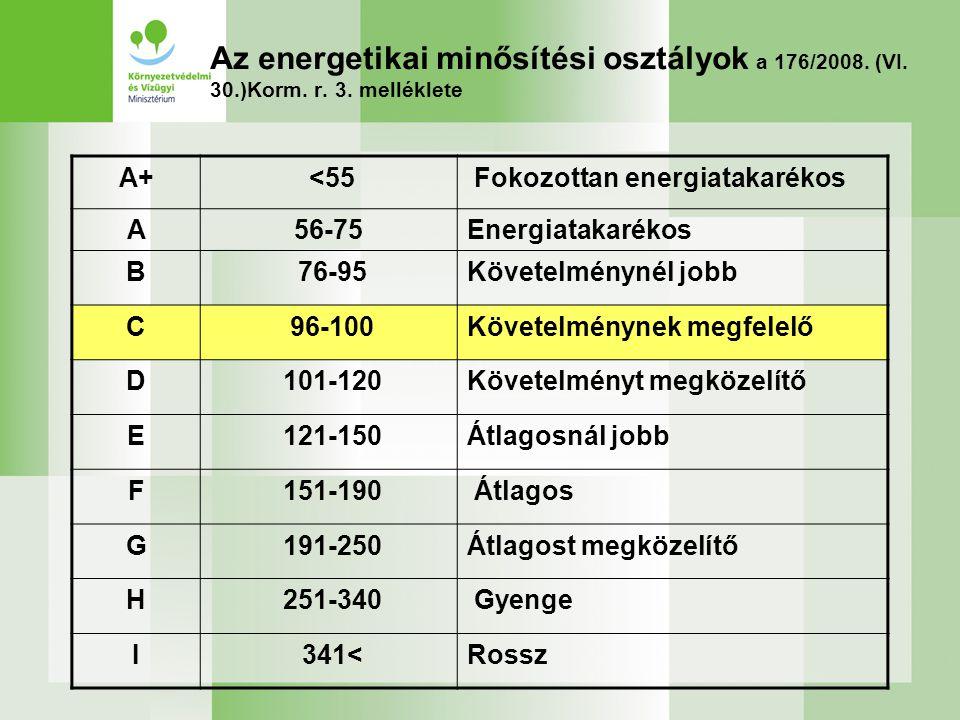 Az energetikai minősítési osztályok a 176/2008. (VI. 30. )Korm. r. 3
