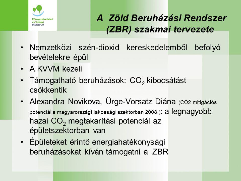 A Zöld Beruházási Rendszer (ZBR) szakmai tervezete