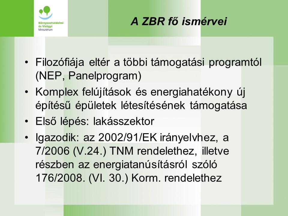 A ZBR fő ismérvei Filozófiája eltér a többi támogatási programtól (NEP, Panelprogram)