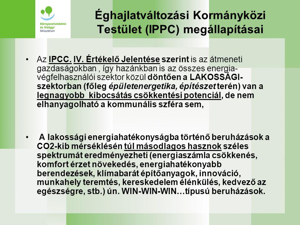 Éghajlatváltozási Kormányközi Testület (IPPC) megállapításai