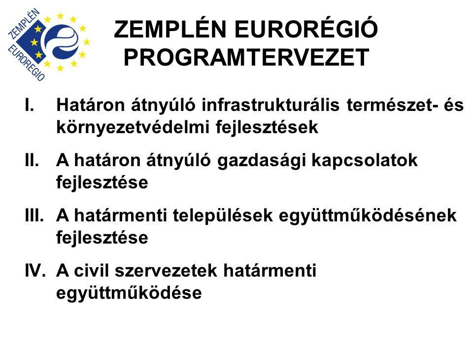 ZEMPLÉN EURORÉGIÓ PROGRAMTERVEZET