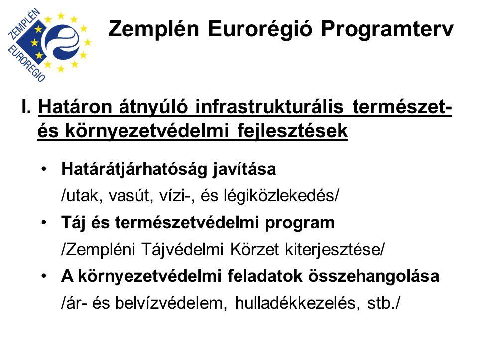 Zemplén Eurorégió Programterv