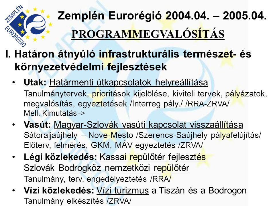 Zemplén Eurorégió 2004.04. – 2005.04. PROGRAMMEGVALÓSÍTÁS