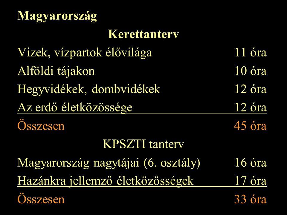 Magyarország Kerettanterv. Vizek, vízpartok élővilága 11 óra. Alföldi tájakon 10 óra.