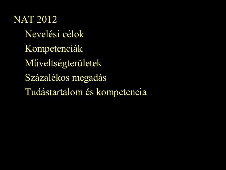 NAT 2012 Nevelési célok. Kompetenciák. Műveltségterületek.