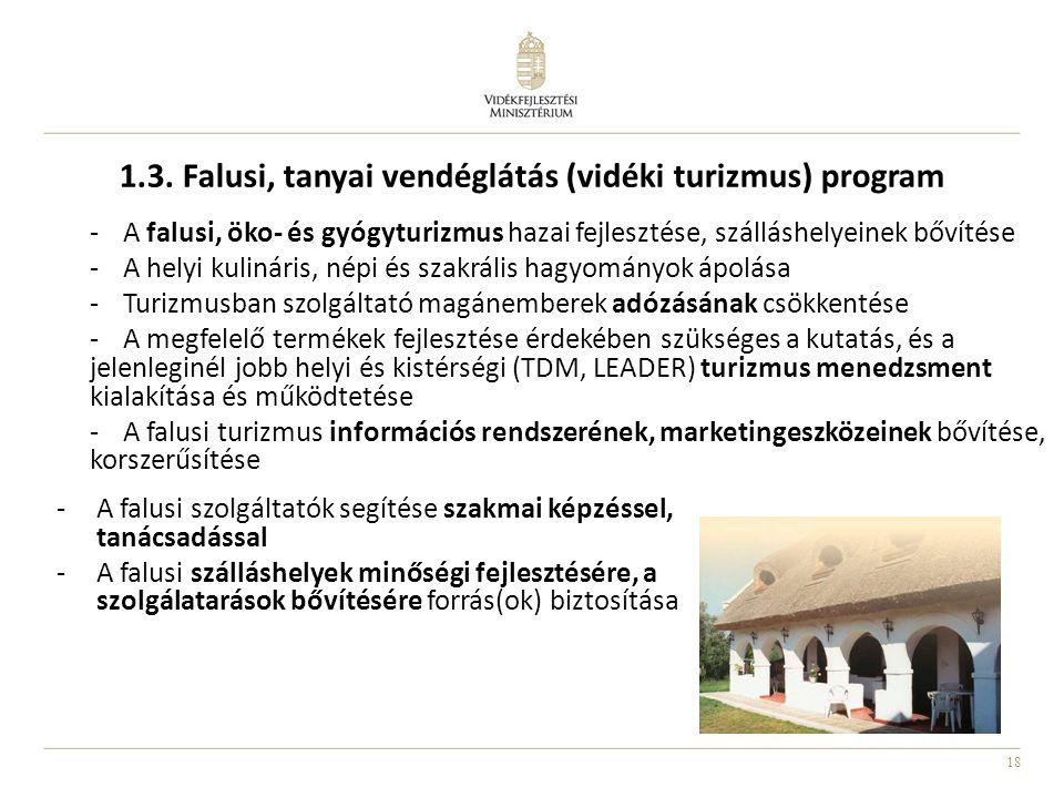 1.3. Falusi, tanyai vendéglátás (vidéki turizmus) program