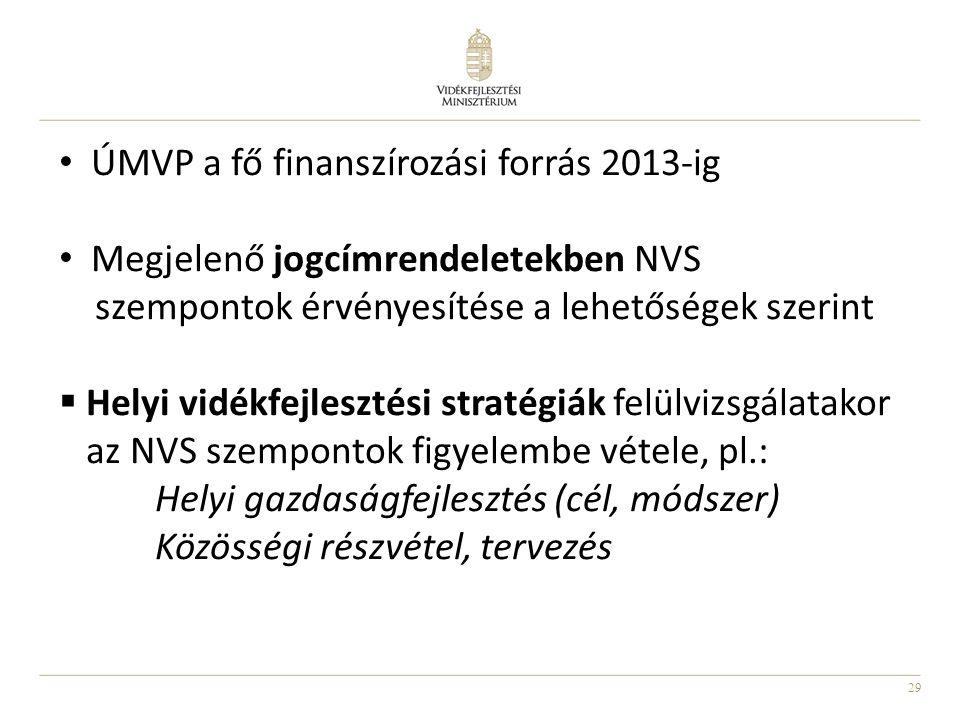 ÚMVP a fő finanszírozási forrás 2013-ig