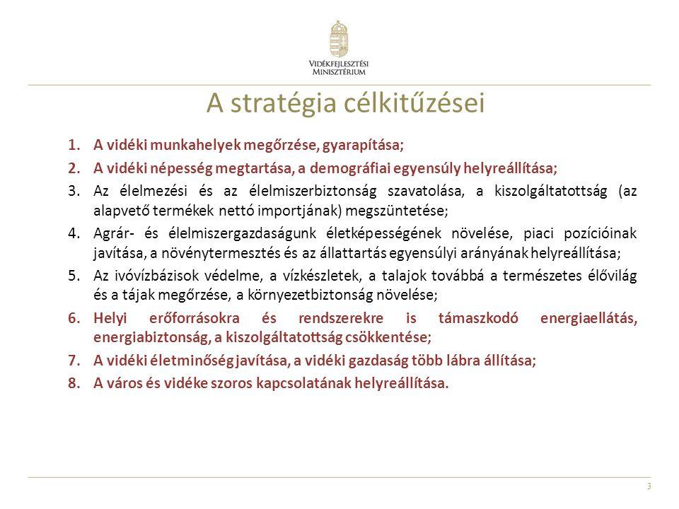 A stratégia célkitűzései