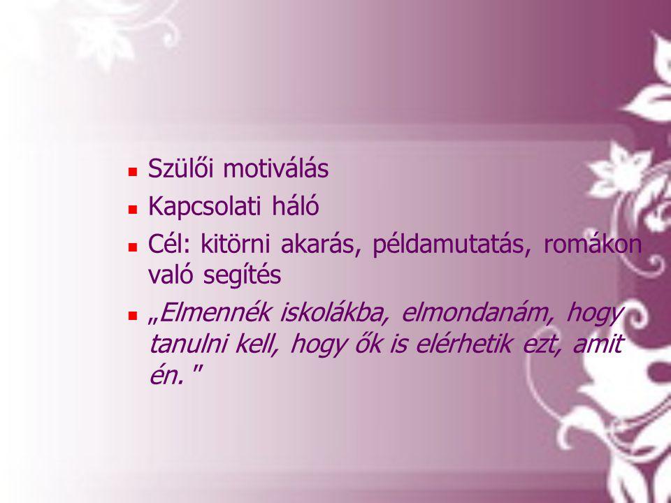 Szülői motiválás Kapcsolati háló. Cél: kitörni akarás, példamutatás, romákon való segítés.