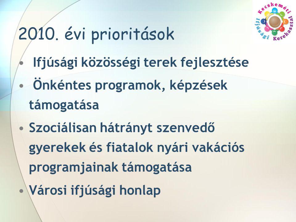 2010. évi prioritások Ifjúsági közösségi terek fejlesztése
