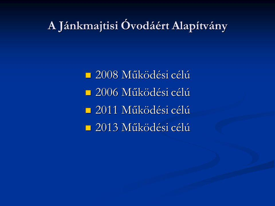 A Jánkmajtisi Óvodáért Alapítvány