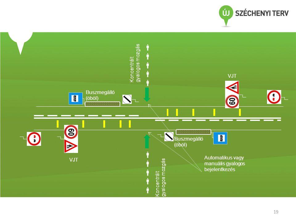   Koncentrált gyalogos mozgás VJT Buszmegálló (öböl)