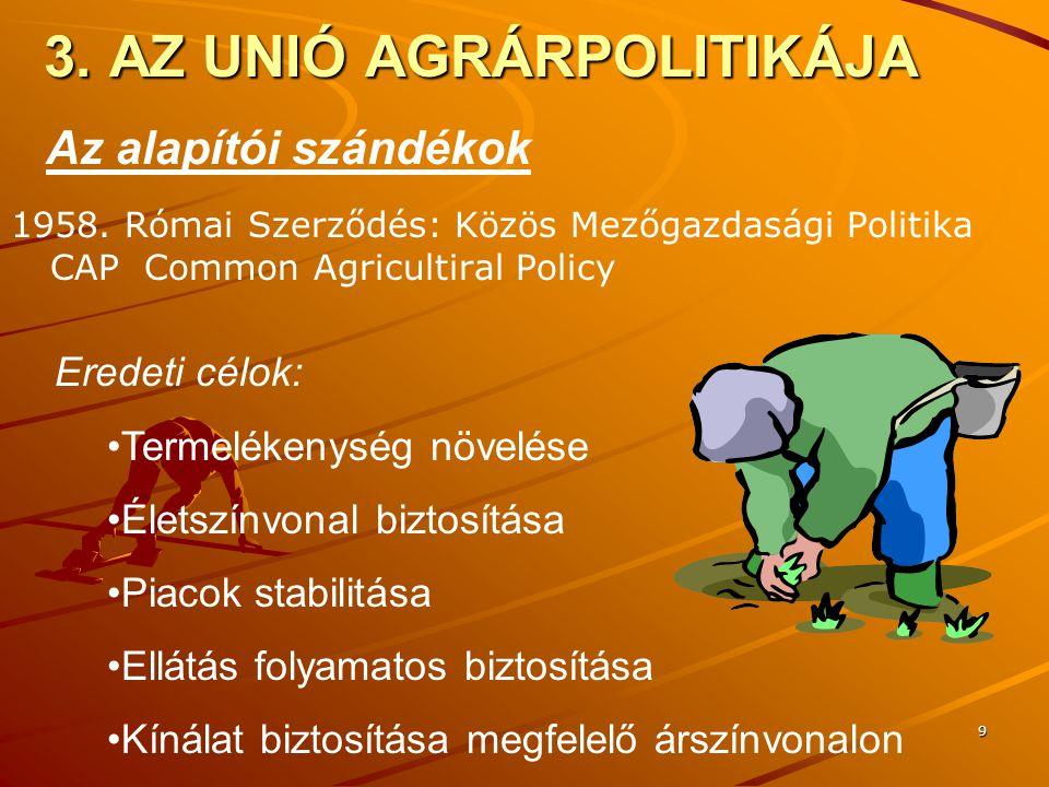 3. AZ UNIÓ AGRÁRPOLITIKÁJA