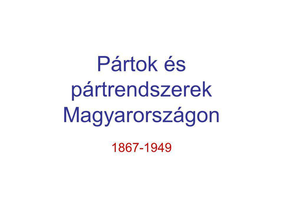 Pártok és pártrendszerek Magyarországon