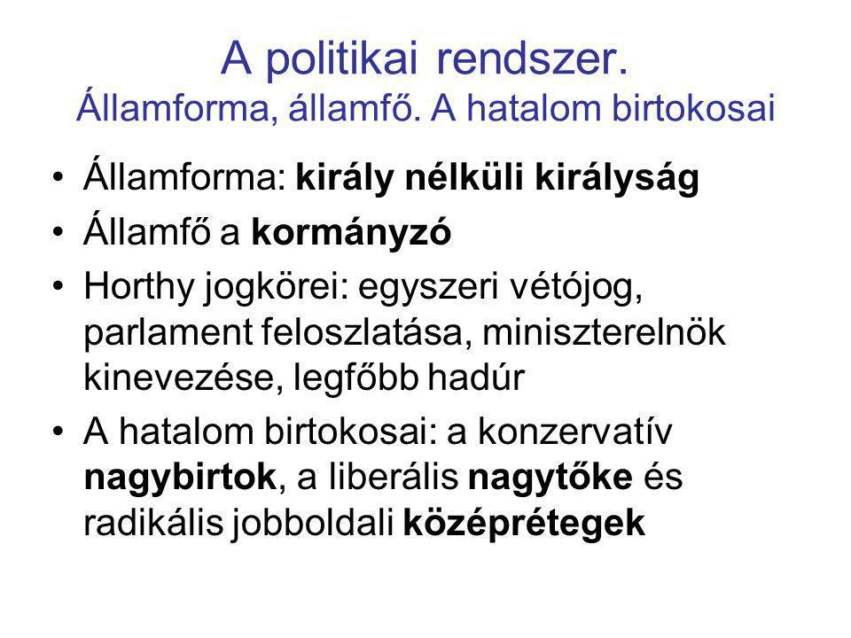 A politikai rendszer. Államforma, államfő. A hatalom birtokosai