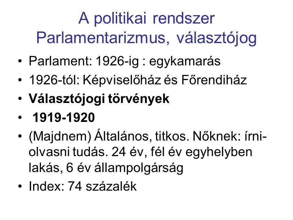 A politikai rendszer Parlamentarizmus, választójog