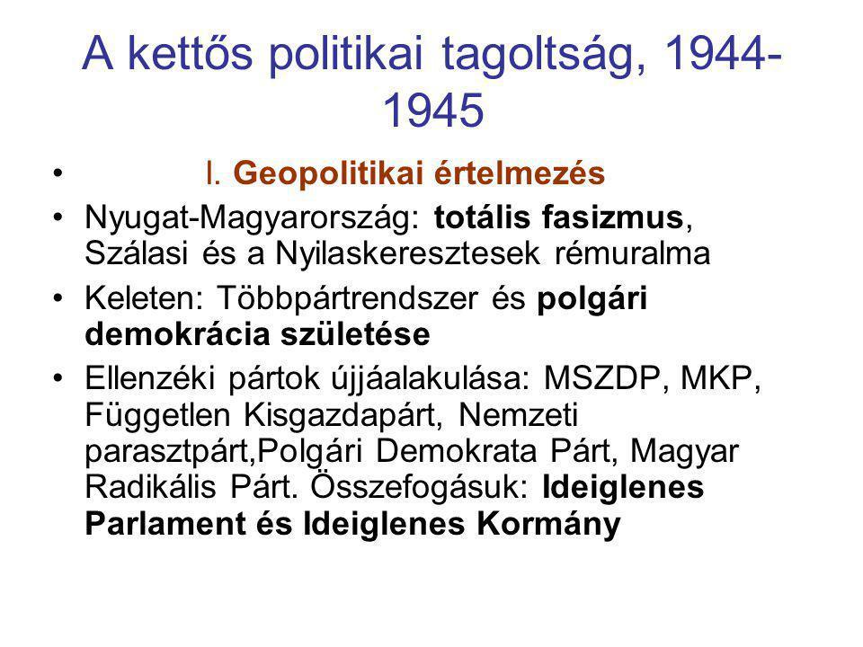 A kettős politikai tagoltság, 1944-1945