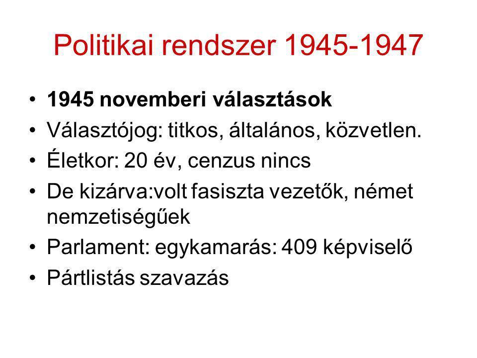 Politikai rendszer 1945-1947 1945 novemberi választások