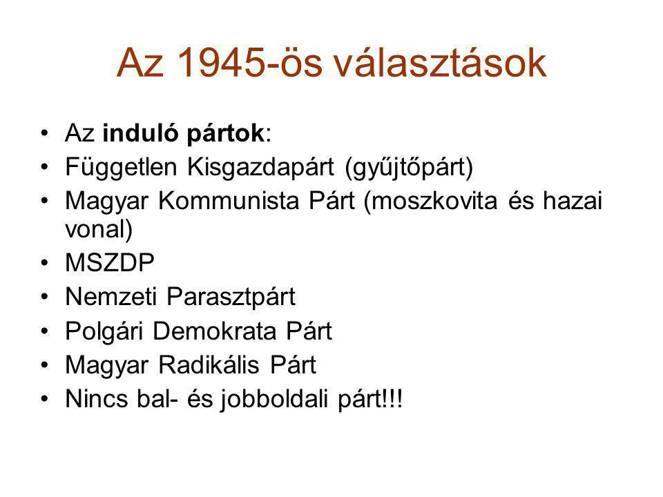 Az 1945-ös választások Az induló pártok:
