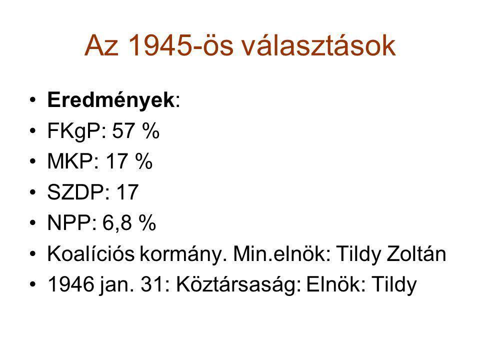 Az 1945-ös választások Eredmények: FKgP: 57 % MKP: 17 % SZDP: 17