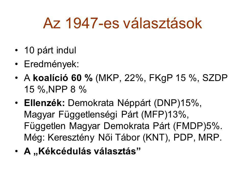 Az 1947-es választások 10 párt indul Eredmények:
