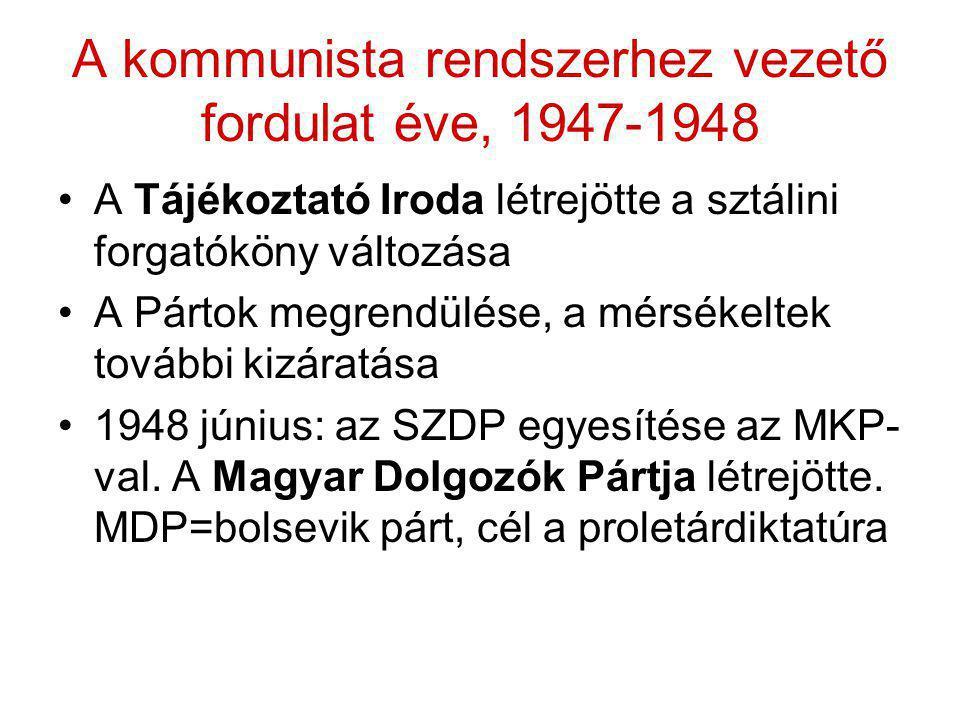 A kommunista rendszerhez vezető fordulat éve, 1947-1948