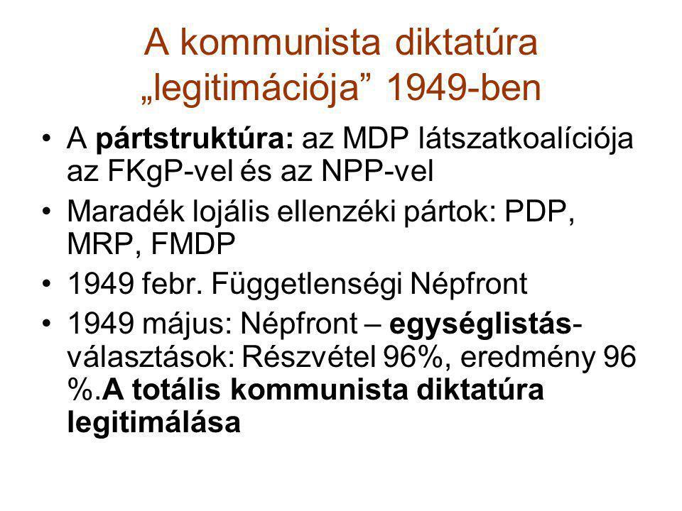 """A kommunista diktatúra """"legitimációja 1949-ben"""