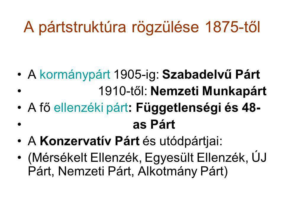 A pártstruktúra rögzülése 1875-től