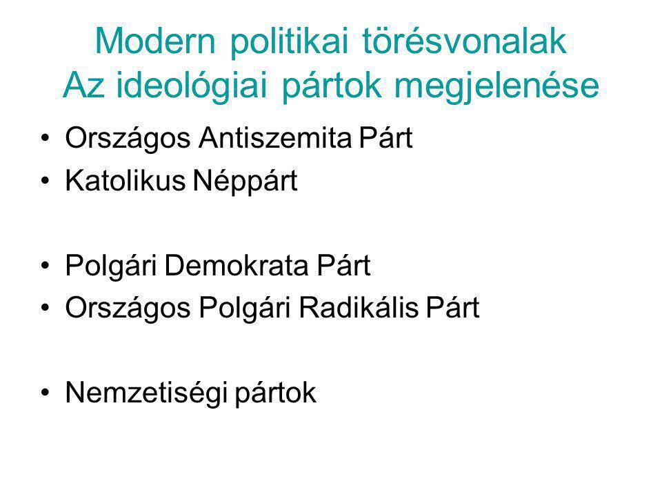 Modern politikai törésvonalak Az ideológiai pártok megjelenése