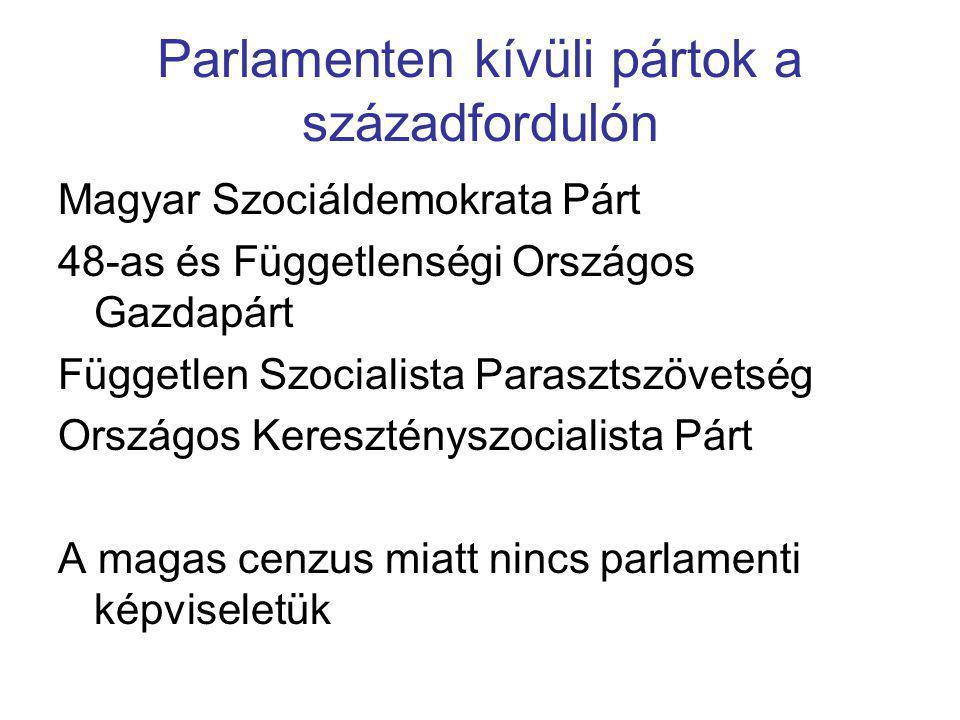 Parlamenten kívüli pártok a századfordulón
