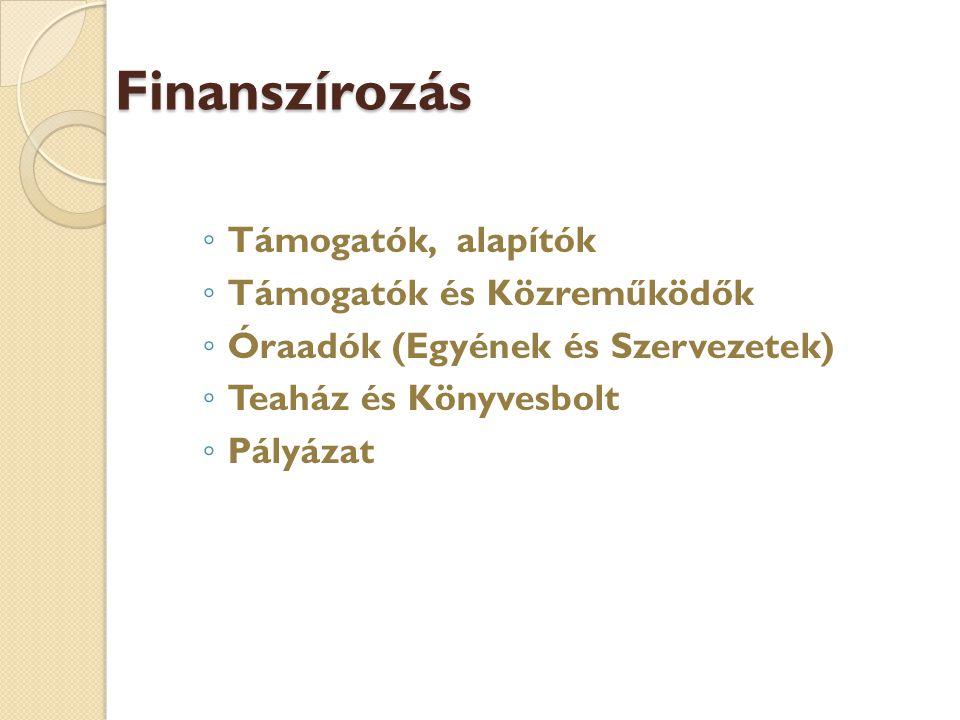Finanszírozás Támogatók, alapítók Támogatók és Közreműködők
