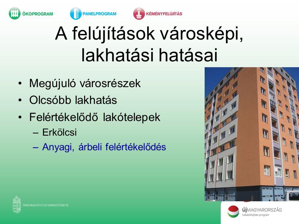 A felújítások városképi, lakhatási hatásai